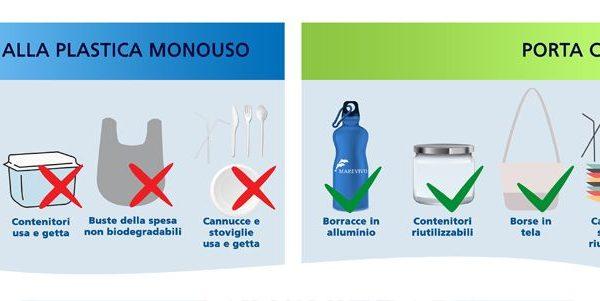 Contenitori in plastica riutilizzabile